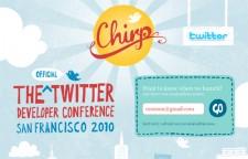 Chirp Twitter